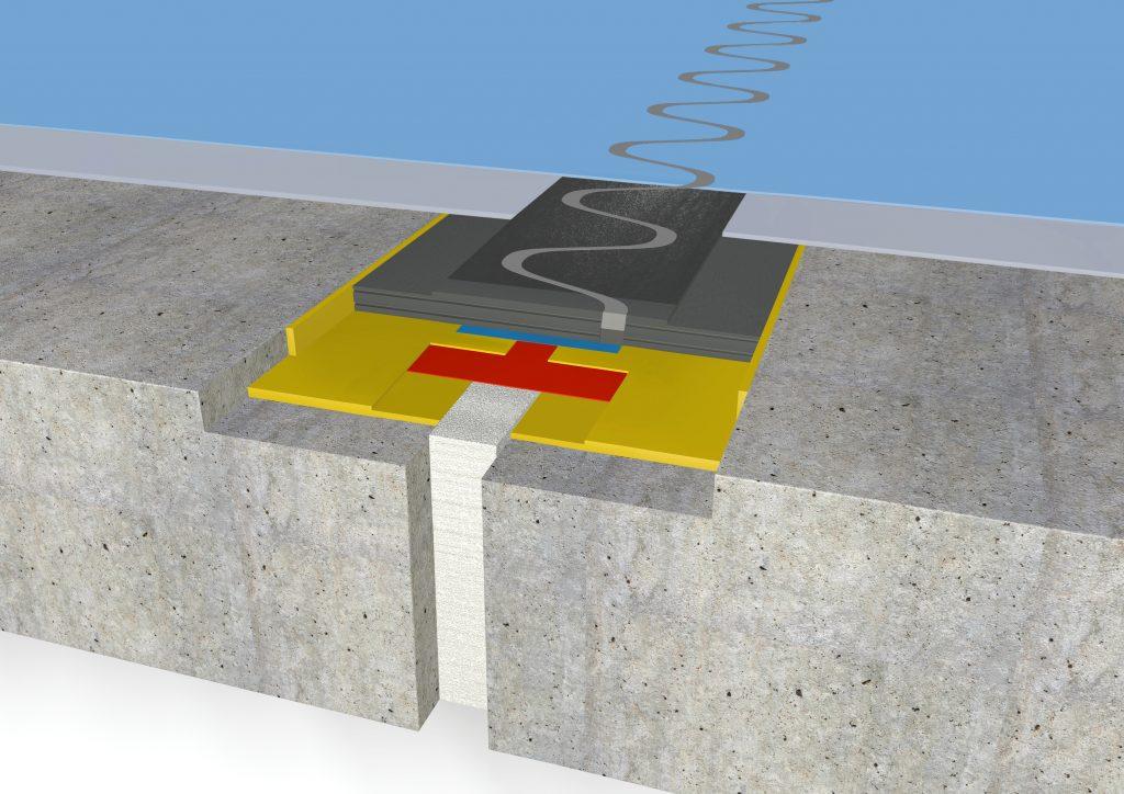 FloorBridge® Fugenprofil CP 20 50 beschichtet
