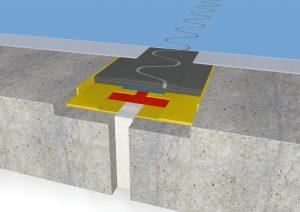 FloorBridge® Fugenprofil CP 20/60 beschichtet