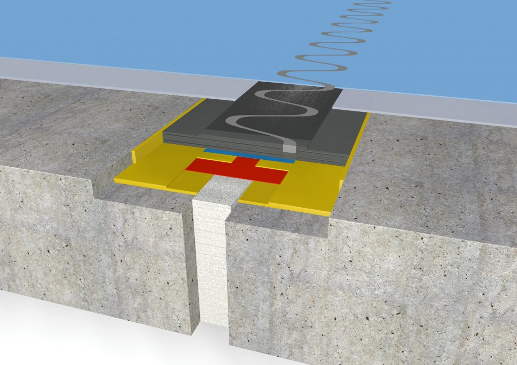 FloorBridge® Fugenprofil CP 20/80