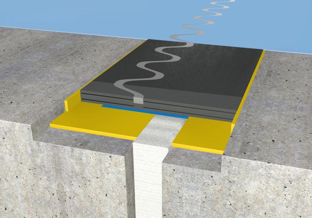 FloorBridge® Fugenprofil WGX 20/50